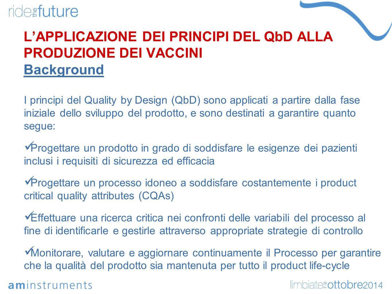 I principi del Quality by Design (QbD) sono applicati a partire dalla fase iniziale dello sviluppo del prodotto, e sono destinati a garantire quanto s