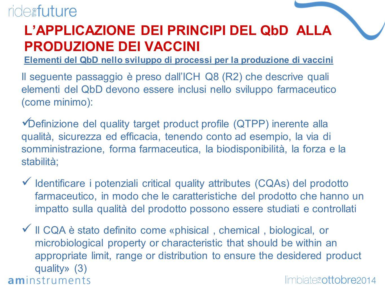 L'APPLICAZIONE DEI PRINCIPI DEL QbD ALLA PRODUZIONE DEI VACCINI Elementi del QbD nello sviluppo di processi per la produzione di vaccini Il seguente p