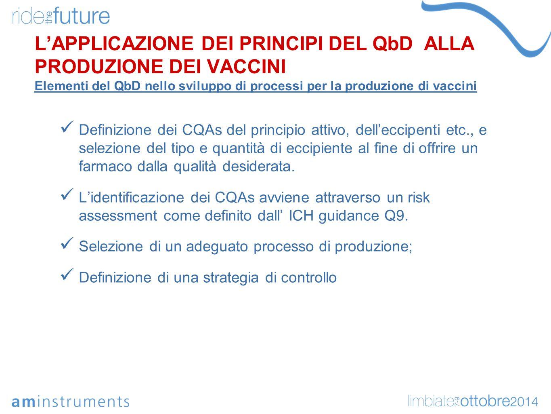 Definizione dei CQAs del principio attivo, dell'eccipenti etc., e selezione del tipo e quantità di eccipiente al fine di offrire un farmaco dalla qual