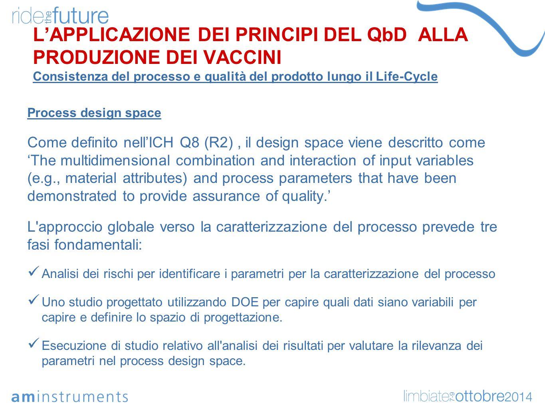 L'APPLICAZIONE DEI PRINCIPI DEL QbD ALLA PRODUZIONE DEI VACCINI Consistenza del processo e qualità del prodotto lungo il Life-Cycle Process design spa
