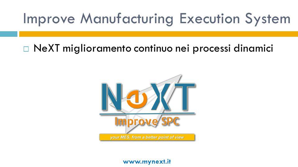 Improve Sistema MES Improve  Piattaforma MES di NeXT  Manufacturing Execution System  I MES sono lo strumento chiave per la gestione integrata dei dati provenienti dai processi produttivi.