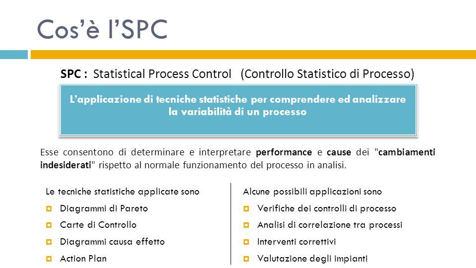Cos'è l'SPC SPC : Statistical Process Control (Controllo Statistico di Processo) L'applicazione di tecniche statistiche per comprendere ed analizzare