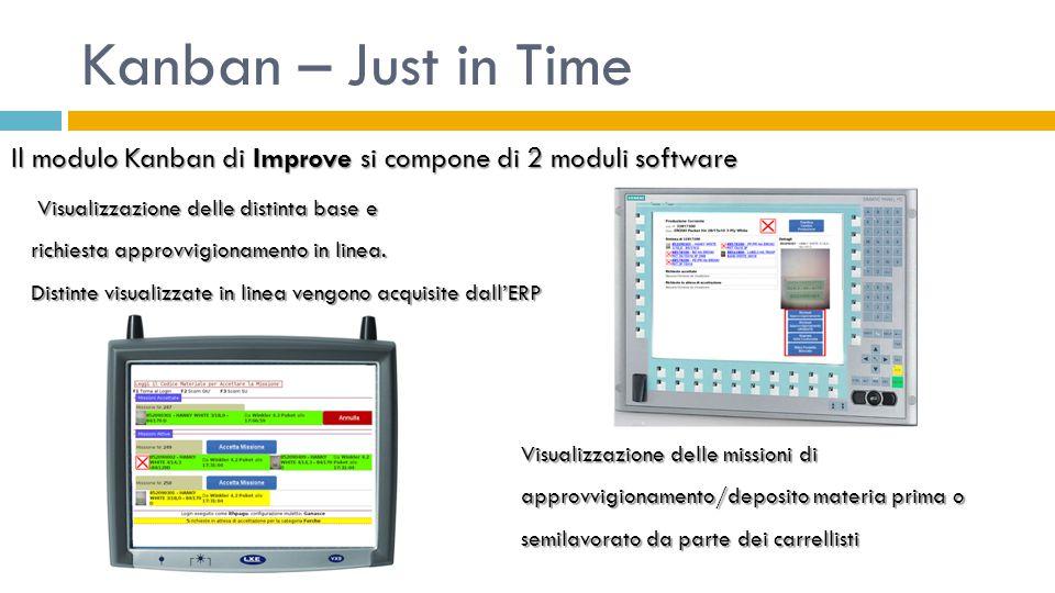 Kanban – Just in Time Il modulo Kanban di Improve si compone di 2 moduli software Visualizzazione delle missioni di approvvigionamento/deposito materi