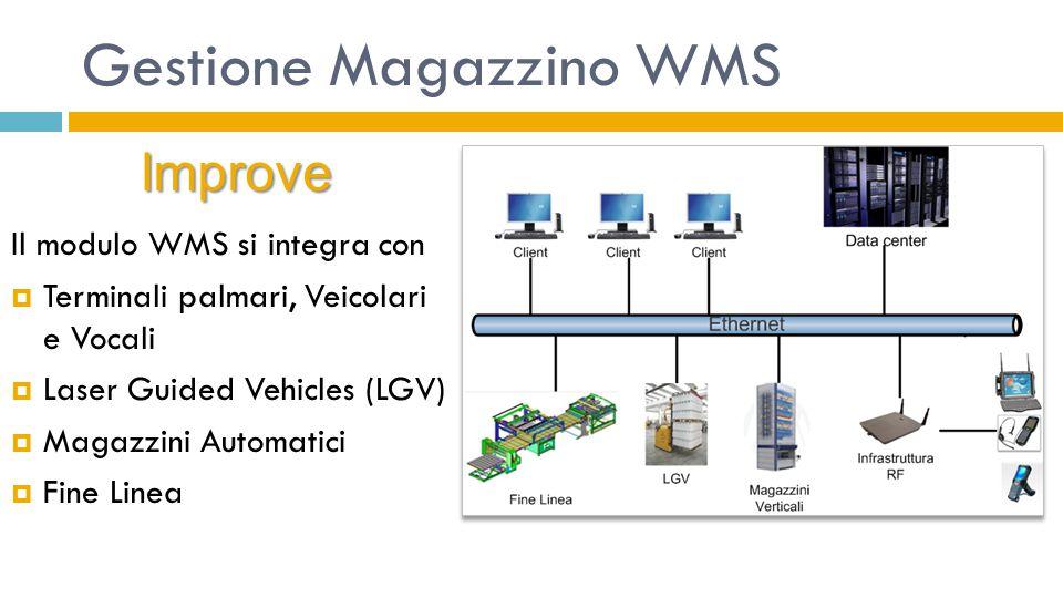 Gestione Magazzino WMS Il modulo WMS si integra con  Terminali palmari, Veicolari e Vocali  Laser Guided Vehicles (LGV)  Magazzini Automatici  Fin