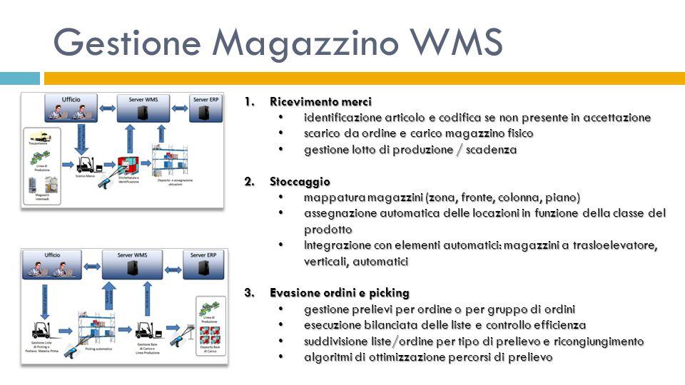 Gestione Magazzino WMS 1.Ricevimento merci identificazione articolo e codifica se non presente in accettazione identificazione articolo e codifica se