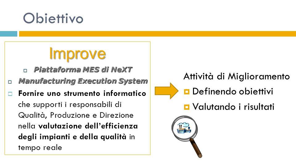 Obiettivo Attività di Miglioramento  Definendo obiettivi  Valutando i risultati Improve  Piattaforma MES di NeXT  Manufacturing Execution System 