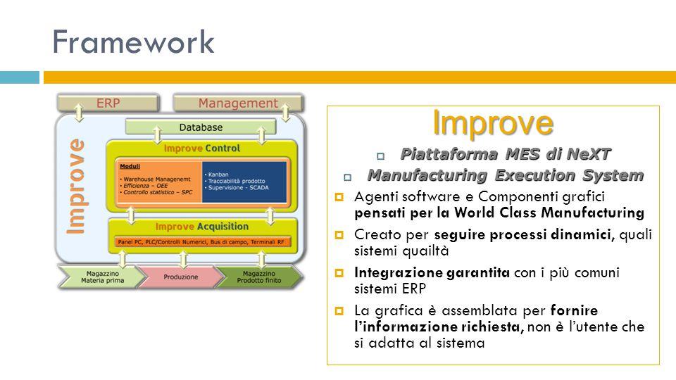 Framework Improve  Piattaforma MES di NeXT  Manufacturing Execution System  Agenti software e Componenti grafici pensati per la World Class Manufac