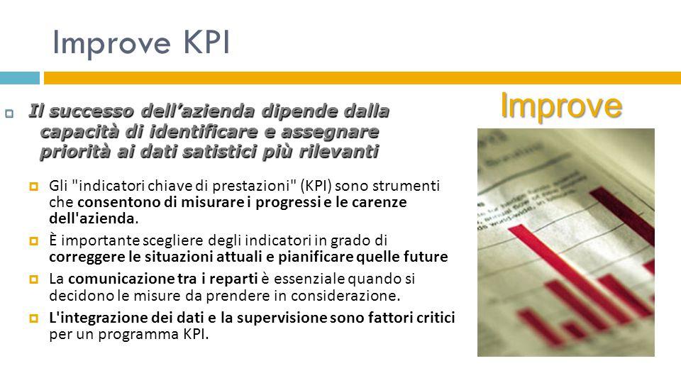 Improve KPI  Gli