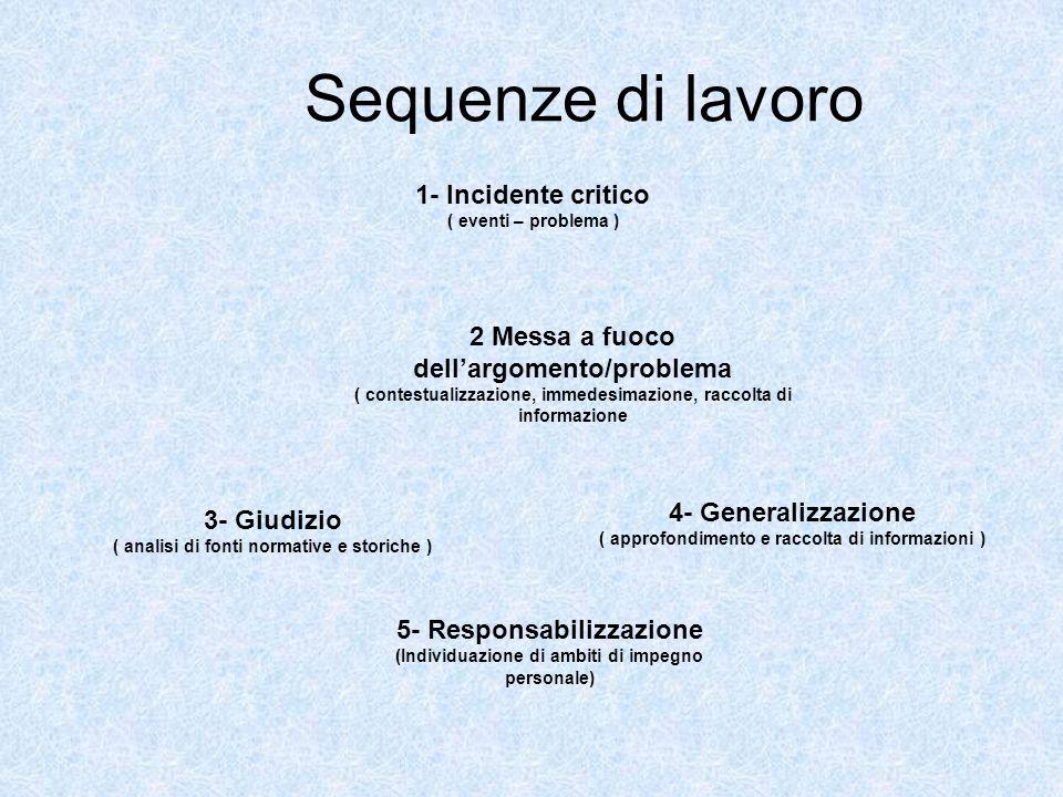 Sequenze di lavoro 1- Incidente critico ( eventi – problema ) 2 Messa a fuoco dell'argomento/problema ( contestualizzazione, immedesimazione, raccolta