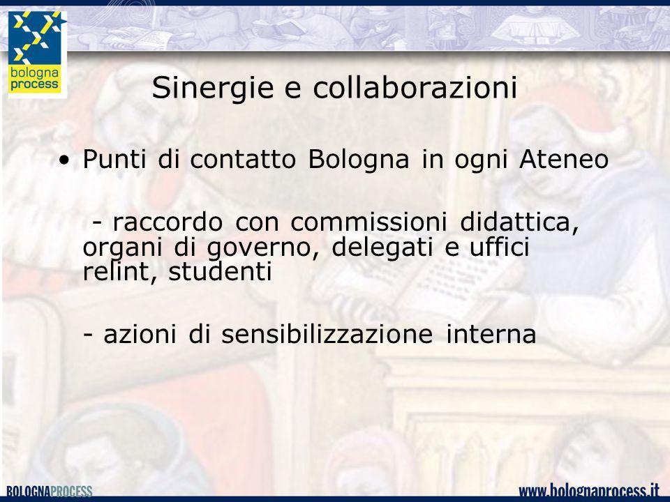 Sinergie e collaborazioni Punti di contatto Bologna in ogni Ateneo - raccordo con commissioni didattica, organi di governo, delegati e uffici relint, studenti - azioni di sensibilizzazione interna