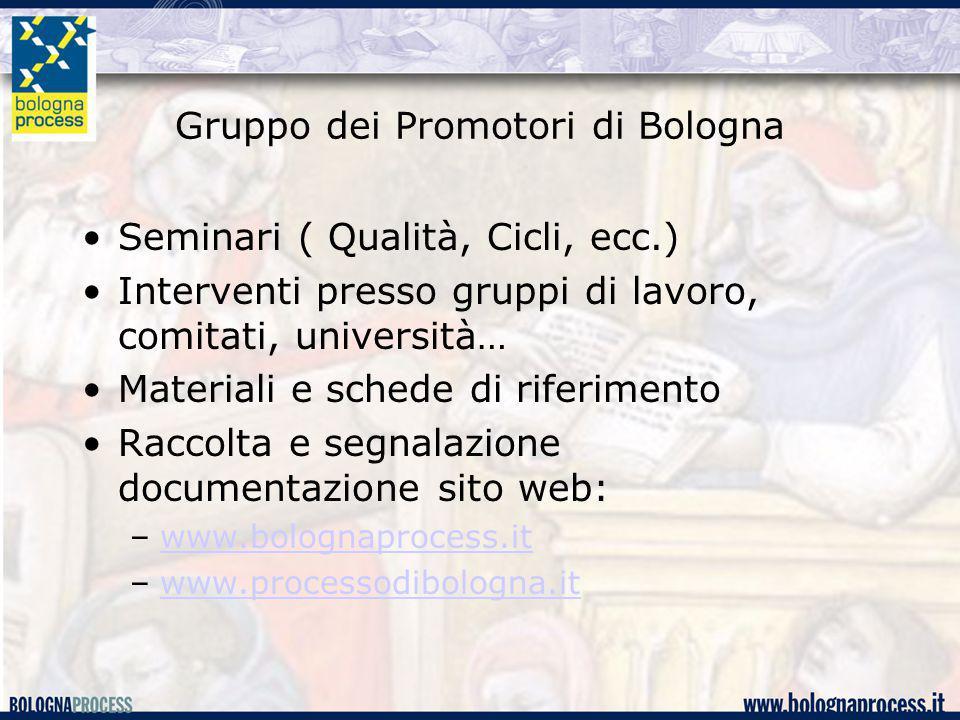 Gruppo dei Promotori di Bologna Seminari ( Qualità, Cicli, ecc.) Interventi presso gruppi di lavoro, comitati, università… Materiali e schede di rifer