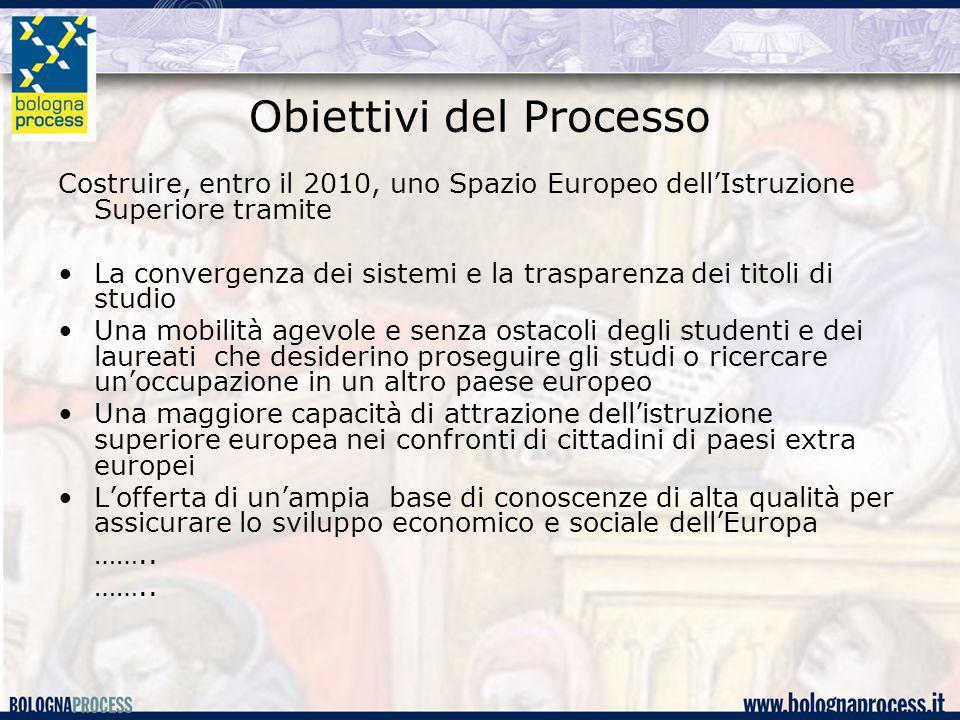 Obiettivi del Processo Costruire, entro il 2010, uno Spazio Europeo dell'Istruzione Superiore tramite La convergenza dei sistemi e la trasparenza dei