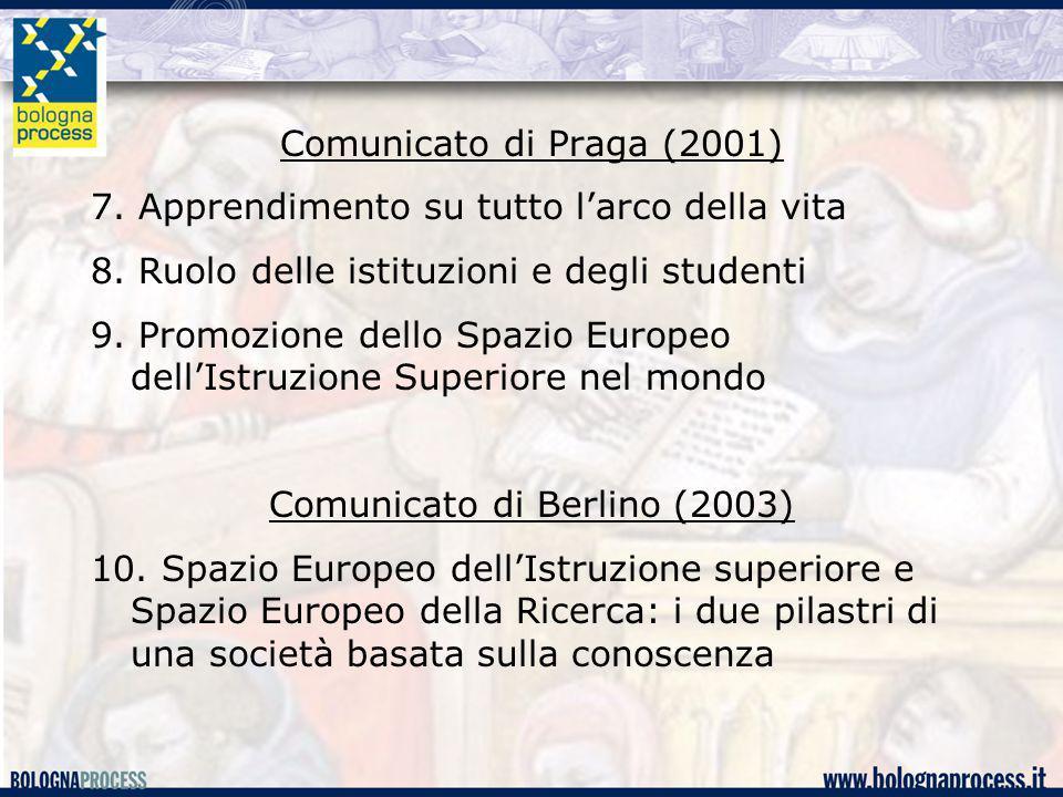 Comunicato di Praga (2001) 7. Apprendimento su tutto l'arco della vita 8. Ruolo delle istituzioni e degli studenti 9. Promozione dello Spazio Europeo