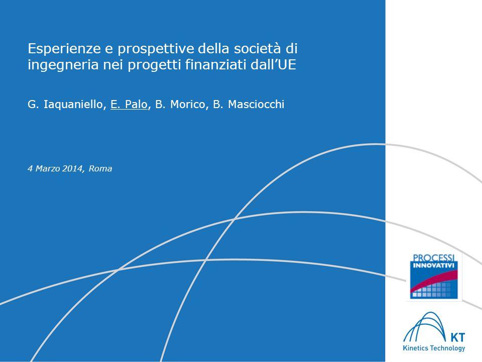 Esperienze e prospettive della società di ingegneria nei progetti finanziati dall'UE G. Iaquaniello, E. Palo, B. Morico, B. Masciocchi 4 Marzo 2014, R