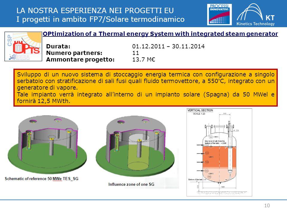 LA NOSTRA ESPERIENZA NEI PROGETTI EU I progetti in ambito FP7/Solare termodinamico 10 OPtimization of a Thermal energy System with integrated steam ge