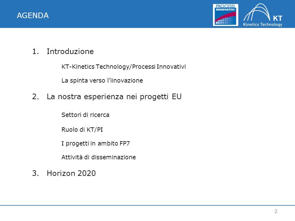 1.Introduzione KT-Kinetics Technology/Processi Innovativi La spinta verso l'iinovazione 2.La nostra esperienza nei progetti EU Settori di ricerca Ruolo di KT/PI I progetti in ambito FP7 Attività di disseminazione 3.Horizon 2020 AGENDA 2