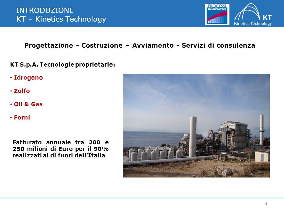 INTRODUZIONE KT – Kinetics Technology 4 Progettazione - Costruzione – Avviamento - Servizi di consulenza KT S.p.A.
