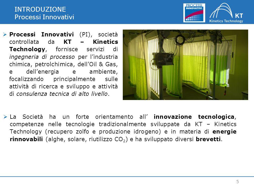 INTRODUZIONE Processi Innovativi 5  Processi Innovativi (PI), società controllata da KT – Kinetics Technology, fornisce servizi di ingegneria di proc