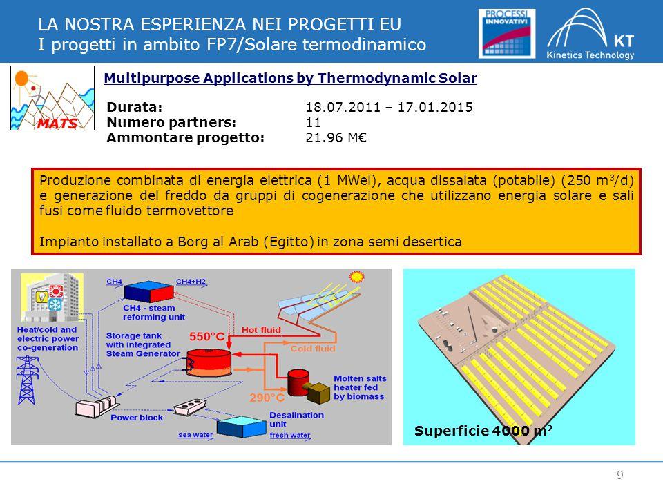 LA NOSTRA ESPERIENZA NEI PROGETTI EU I progetti in ambito FP7/Solare termodinamico 9 Multipurpose Applications by Thermodynamic Solar Produzione combi