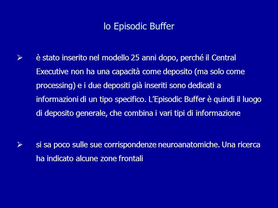 lo Episodic Buffer  è stato inserito nel modello 25 anni dopo, perché il Central Executive non ha una capacità come deposito (ma solo come processing