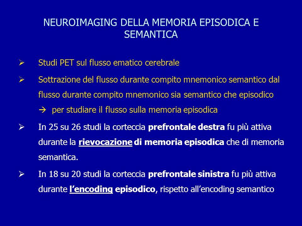 NEUROIMAGING DELLA MEMORIA EPISODICA E SEMANTICA  Studi PET sul flusso ematico cerebrale  Sottrazione del flusso durante compito mnemonico semantico