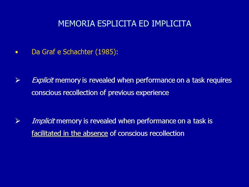 MEMORIA ESPLICITA ED IMPLICITA Da Graf e Schachter (1985):  Explicit memory is revealed when performance on a task requires conscious recollection of