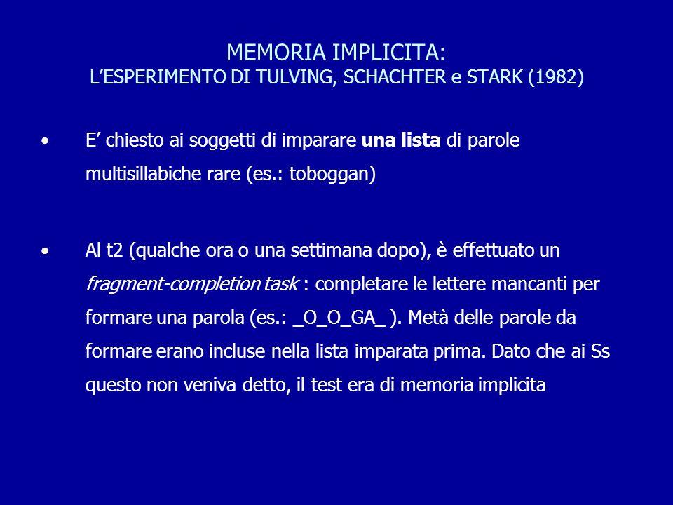 MEMORIA IMPLICITA: L'ESPERIMENTO DI TULVING, SCHACHTER e STARK (1982) E' chiesto ai soggetti di imparare una lista di parole multisillabiche rare (es.