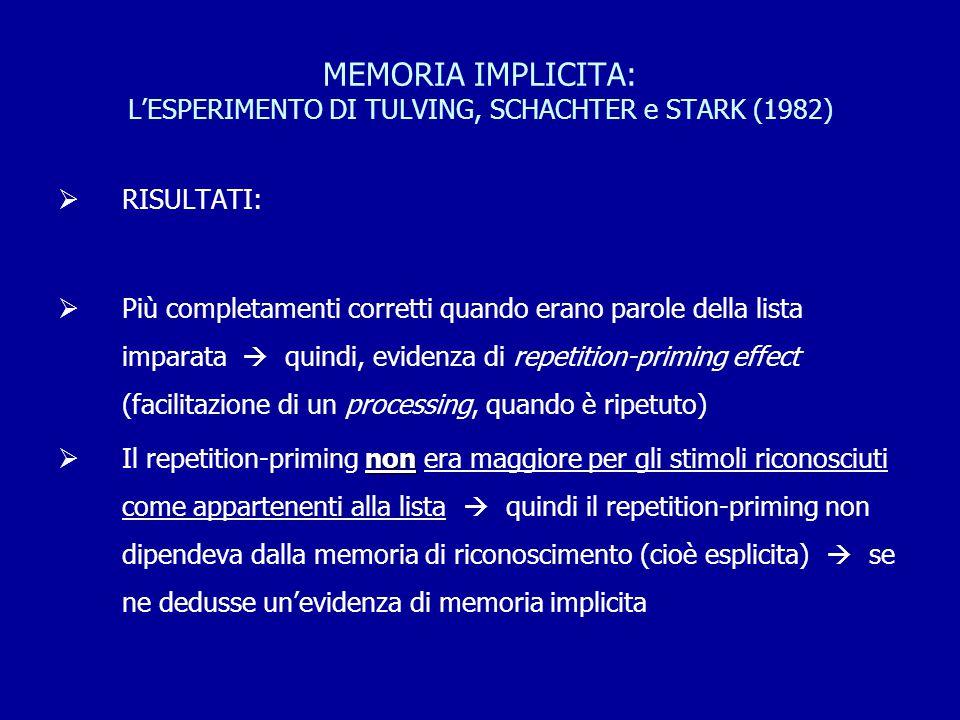 MEMORIA IMPLICITA: L'ESPERIMENTO DI TULVING, SCHACHTER e STARK (1982)  RISULTATI:  Più completamenti corretti quando erano parole della lista impara