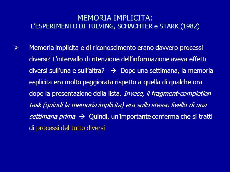 MEMORIA IMPLICITA: L'ESPERIMENTO DI TULVING, SCHACHTER e STARK (1982)  Memoria implicita e di riconoscimento erano davvero processi diversi? L'interv