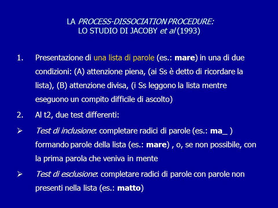 LA PROCESS-DISSOCIATION PROCEDURE: LO STUDIO DI JACOBY et al (1993) 1.Presentazione di una lista di parole (es.: mare) in una di due condizioni: (A) a