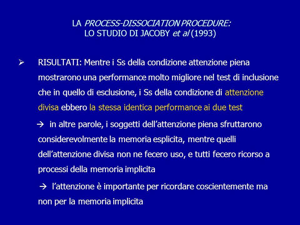 LA PROCESS-DISSOCIATION PROCEDURE: LO STUDIO DI JACOBY et al (1993)  RISULTATI: Mentre i Ss della condizione attenzione piena mostrarono una performa