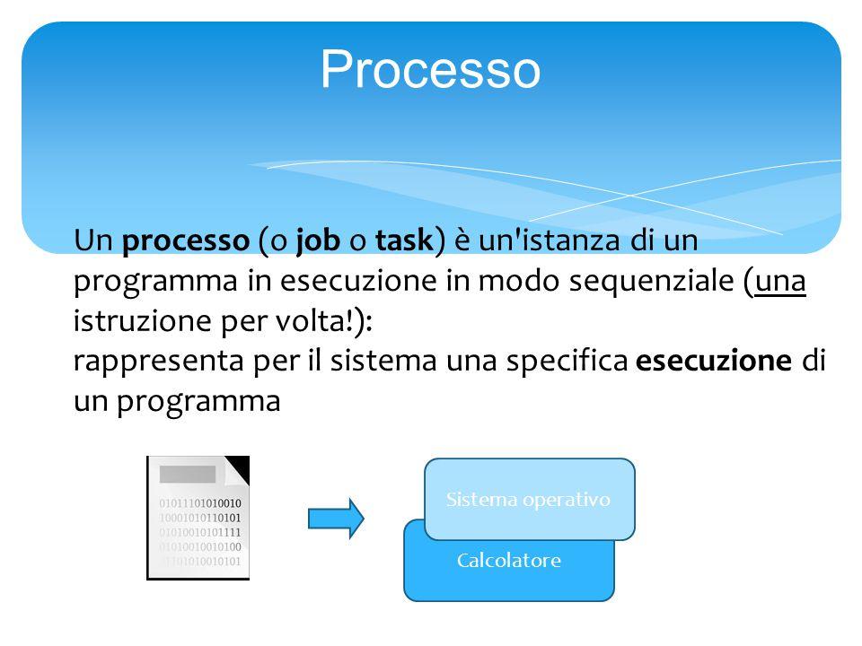Processo Un processo (o job o task) è un istanza di un programma in esecuzione in modo sequenziale (una istruzione per volta!): rappresenta per il sistema una specifica esecuzione di un programma Calcolatore Sistema operativo