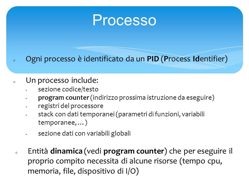 Processo o Ogni processo è identificato da un PID (Process Identifier) o Entità dinamica (vedi program counter) che per eseguire il proprio compito necessita di alcune risorse (tempo cpu, memoria, file, dispositivo di I/O) o Un processo include: sezione codice/testo program counter (indirizzo prossima istruzione da eseguire) registri del processore stack con dati temporanei (parametri di funzioni, variabili temporanee, …) sezione dati con variabili globali