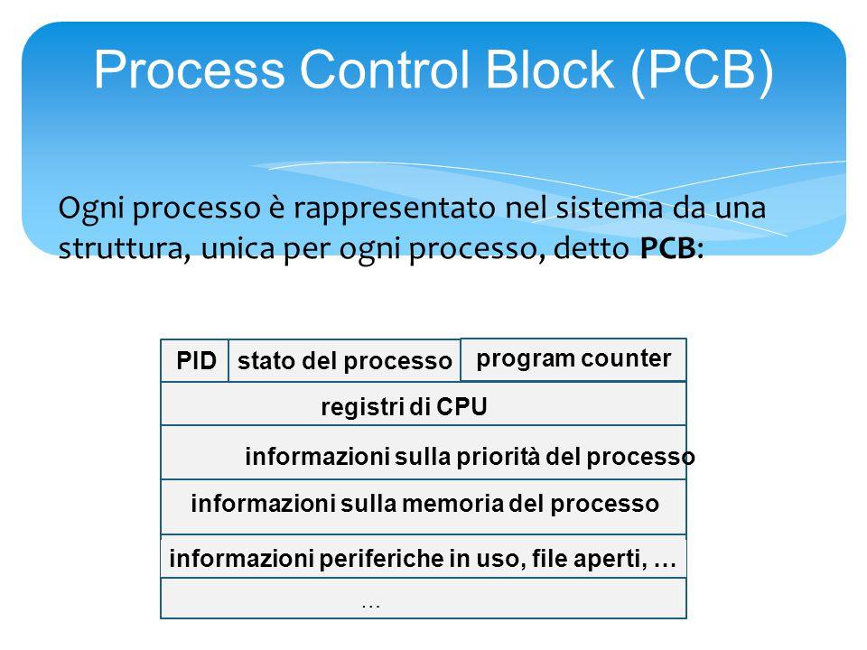 Process Control Block (PCB) Ogni processo è rappresentato nel sistema da una struttura, unica per ogni processo, detto PCB: informazioni periferiche in uso, file aperti, … program counter stato del processoPID registri di CPU informazioni sulla priorità del processo informazioni sulla memoria del processo …