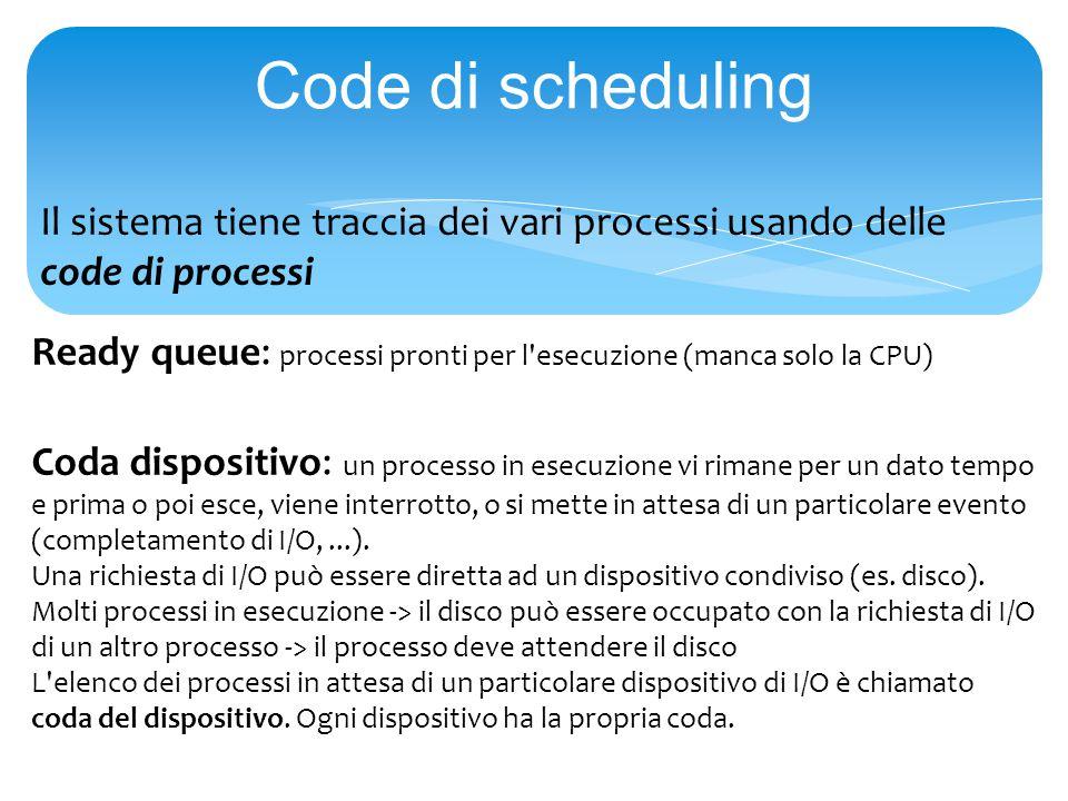 Code di scheduling Il sistema tiene traccia dei vari processi usando delle code di processi Ready queue: processi pronti per l esecuzione (manca solo la CPU) Coda dispositivo: un processo in esecuzione vi rimane per un dato tempo e prima o poi esce, viene interrotto, o si mette in attesa di un particolare evento (completamento di I/O,...).