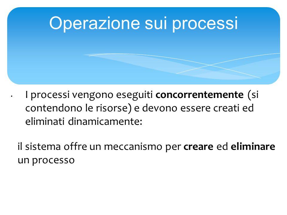 Operazione sui processi I processi vengono eseguiti concorrentemente (si contendono le risorse) e devono essere creati ed eliminati dinamicamente: il sistema offre un meccanismo per creare ed eliminare un processo