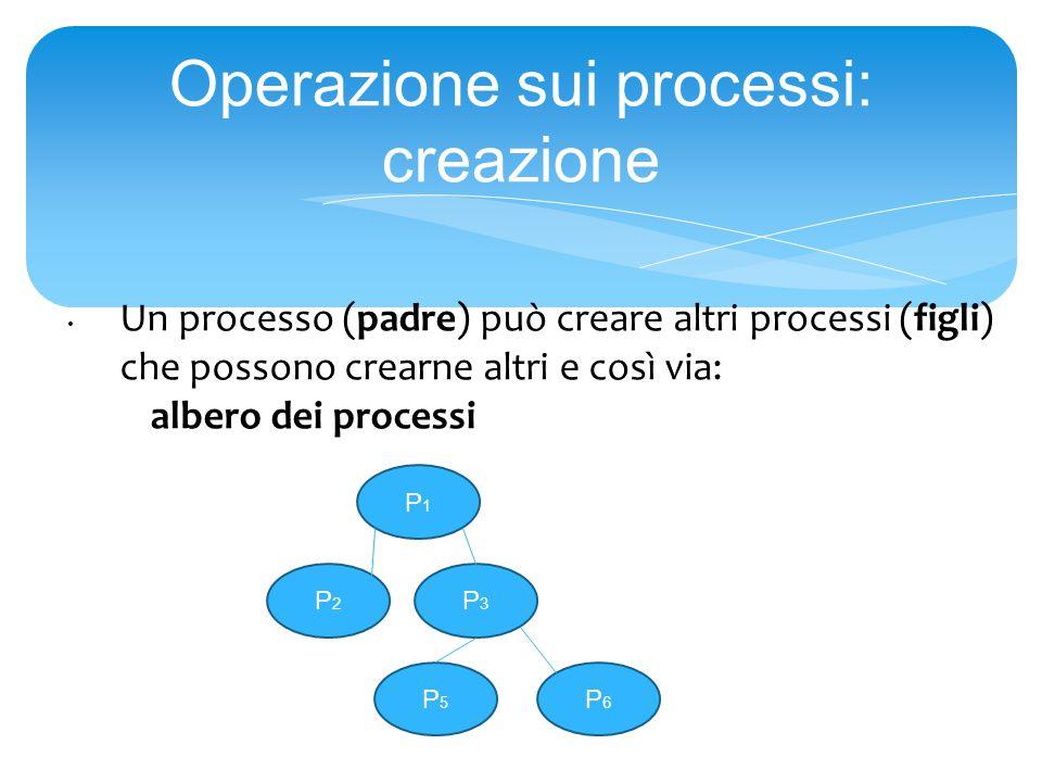 Operazione sui processi: creazione Un processo (padre) può creare altri processi (figli) che possono crearne altri e così via: albero dei processi P6P6 P1P1 P2P2 P3P3 P5P5