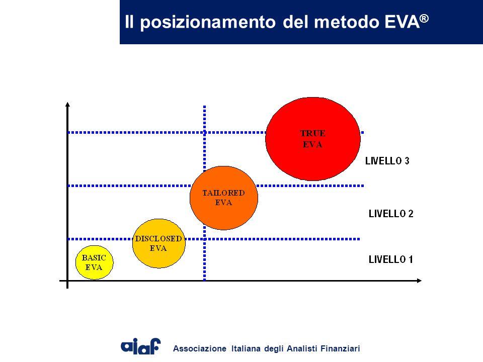 Associazione Italiana degli Analisti Finanziari Il posizionamento del metodo EVA ®