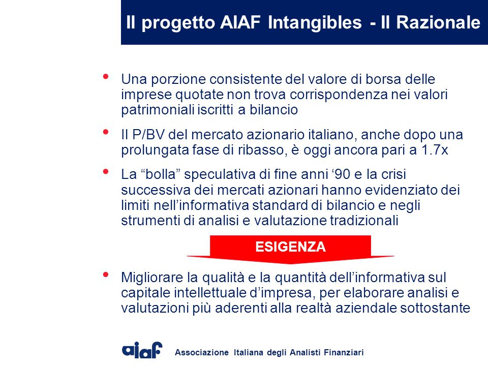 Associazione Italiana degli Analisti Finanziari Aiaf intangible assets framework Convert distinctive capability into competitive advantage Add or subtract Industry effect COMPETITIVE ADVANTAGE Corporate Image External / Internal satisfaction index People motivation Market share Overall profitability of the industry ORGANIZZAZIONE ECONOMIC VALUE ADDED ADD CAPITAL COSTSADD ASSET SALES= PROFITSCASH FLOW = INNOVAZIONERISORSE UMANE CLIENTISTRATEGIA