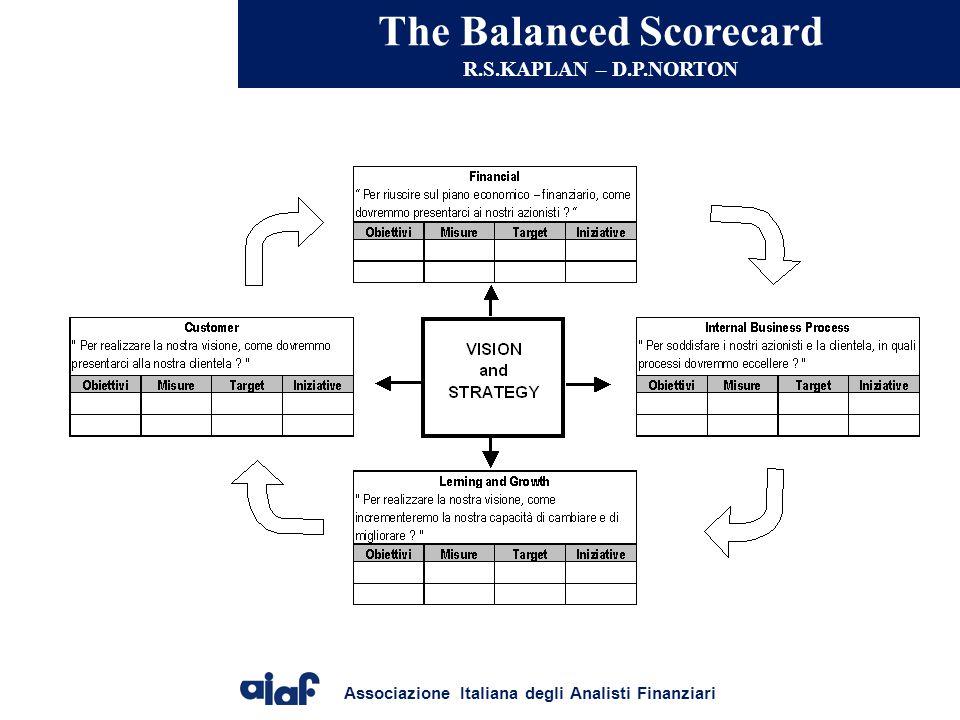 Associazione Italiana degli Analisti Finanziari The Balanced Scorecard R.S.KAPLAN – D.P.NORTON