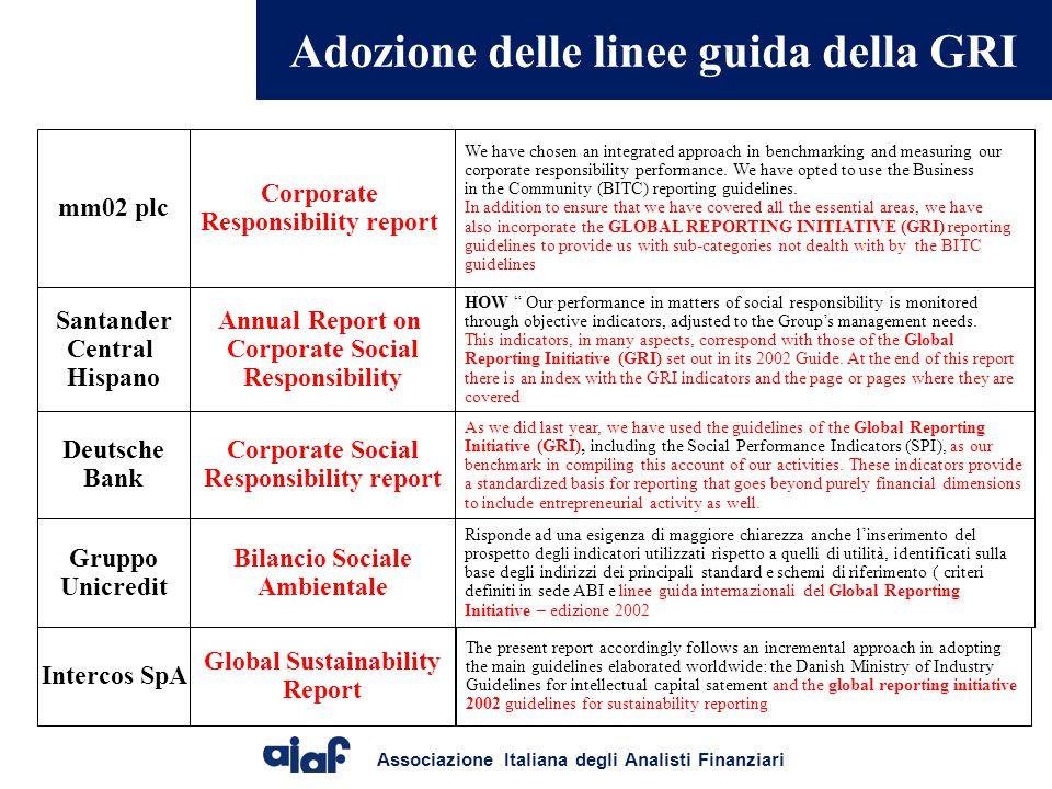 Associazione Italiana degli Analisti Finanziari Adozione delle linee guida della GRI mm02 plc Corporate Responsibility report We have chosen an integrated approach in benchmarking and measuring our corporate responsibility performance.