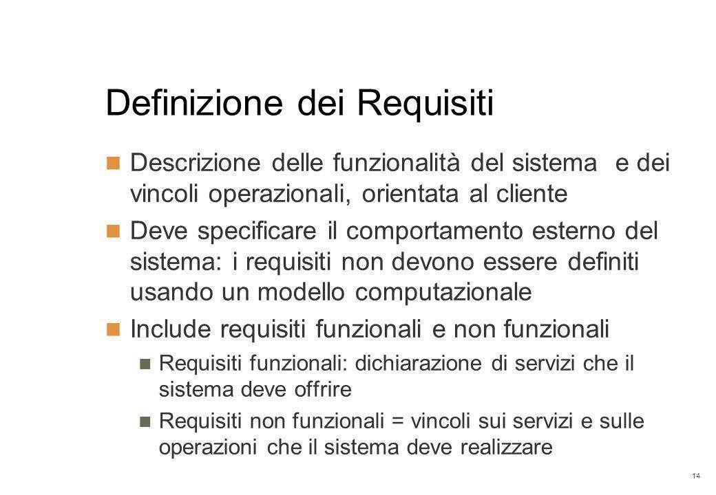 14 Definizione dei Requisiti Descrizione delle funzionalità del sistema e dei vincoli operazionali, orientata al cliente Deve specificare il comportam