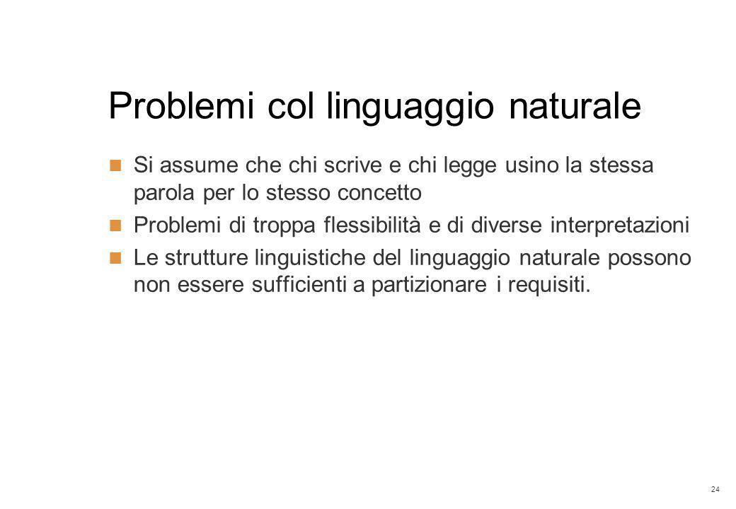 24 Problemi col linguaggio naturale Si assume che chi scrive e chi legge usino la stessa parola per lo stesso concetto Problemi di troppa flessibilità
