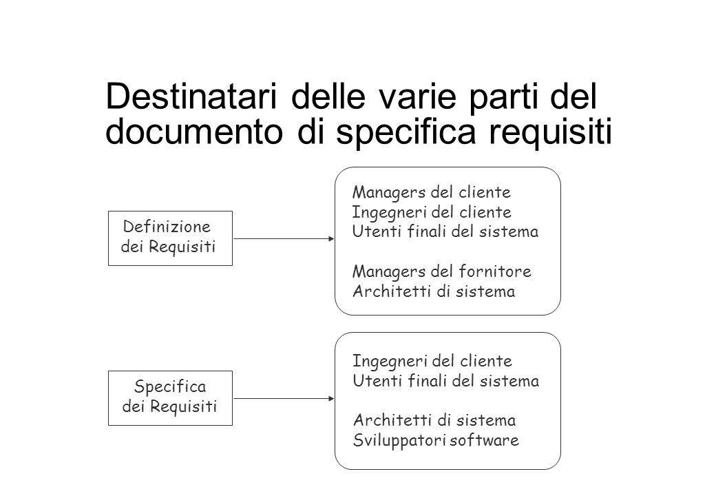 5 Destinatari delle varie parti del documento di specifica requisiti Definizione dei Requisiti Specifica dei Requisiti Managers del cliente Ingegneri