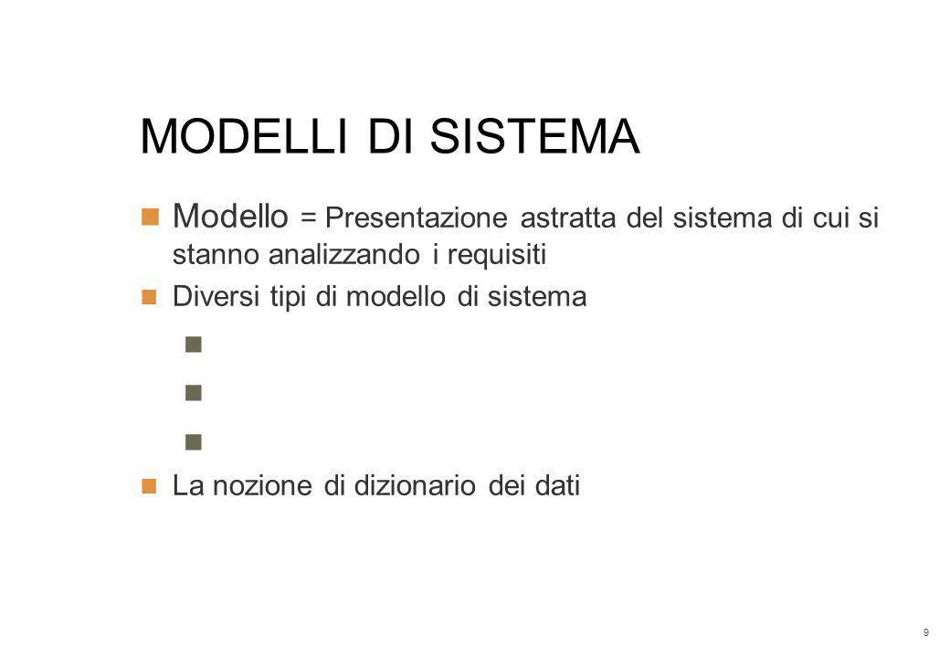 9 MODELLI DI SISTEMA Modello = Presentazione astratta del sistema di cui si stanno analizzando i requisiti Diversi tipi di modello di sistema Data-flo