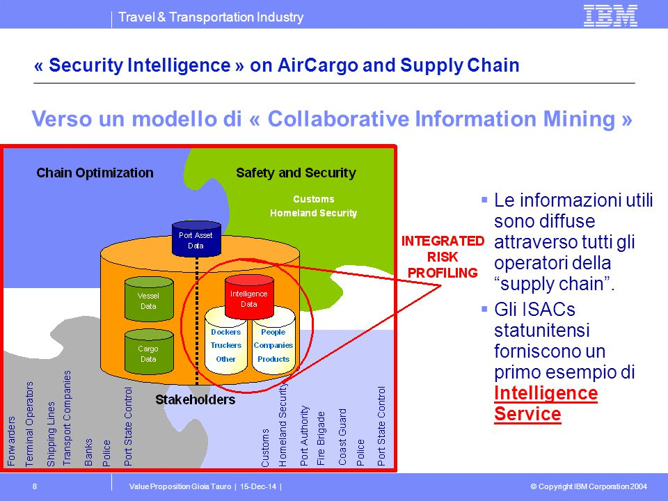 Travel & Transportation Industry © Copyright IBM Corporation 2004 Value Proposition Gioia Tauro | 15-Dec-14 |8 « Security Intelligence » on AirCargo a