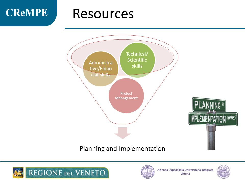 Resources Planning and Implementation Project Management Administra tive/Finan cial skills Technical/ Scientific skills