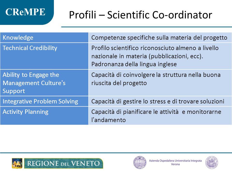 Profili – Scientific Co-ordinator KnowledgeCompetenze specifiche sulla materia del progetto Technical CredibilityProfilo scientifico riconosciuto alme