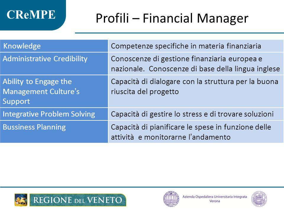 Profili – Financial Manager KnowledgeCompetenze specifiche in materia finanziaria Administrative CredibilityConoscenze di gestione finanziaria europea