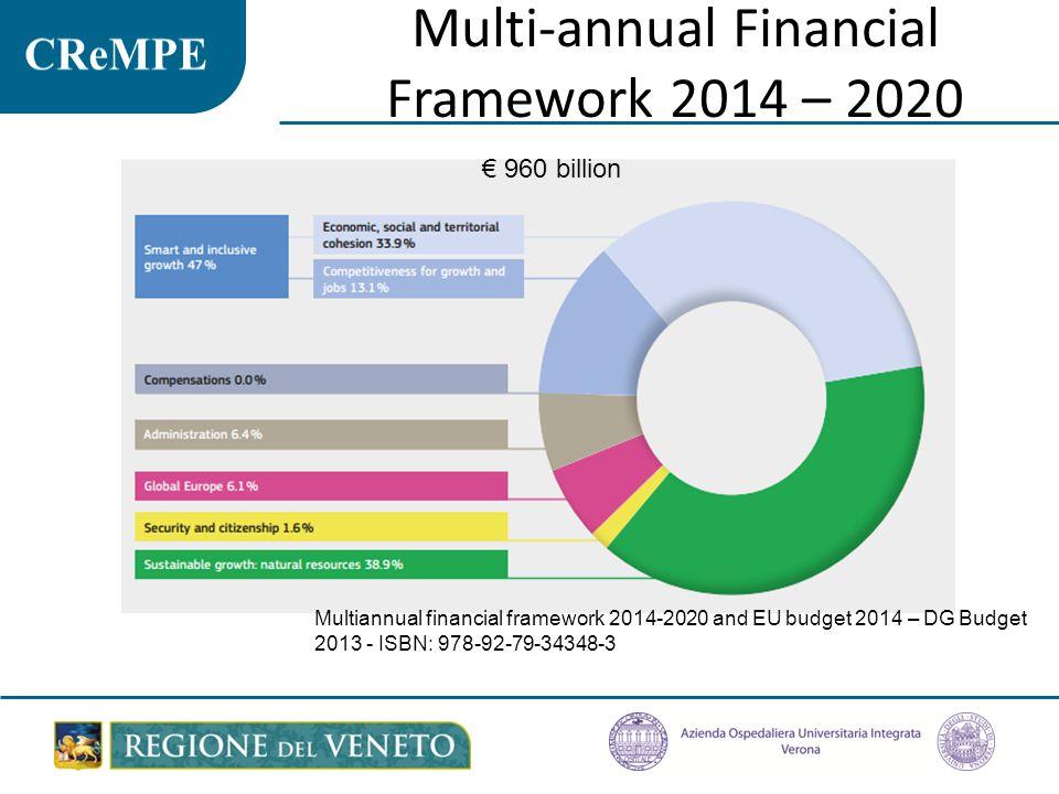 Multi-annual Financial Framework 2014 – 2020 Multiannual financial framework 2014-2020 and EU budget 2014 – DG Budget 2013 - ISBN: 978-92-79-34348-3 €